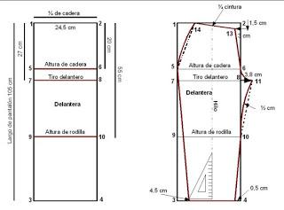 PATRONES DE PANTALONES COMPLETOS
